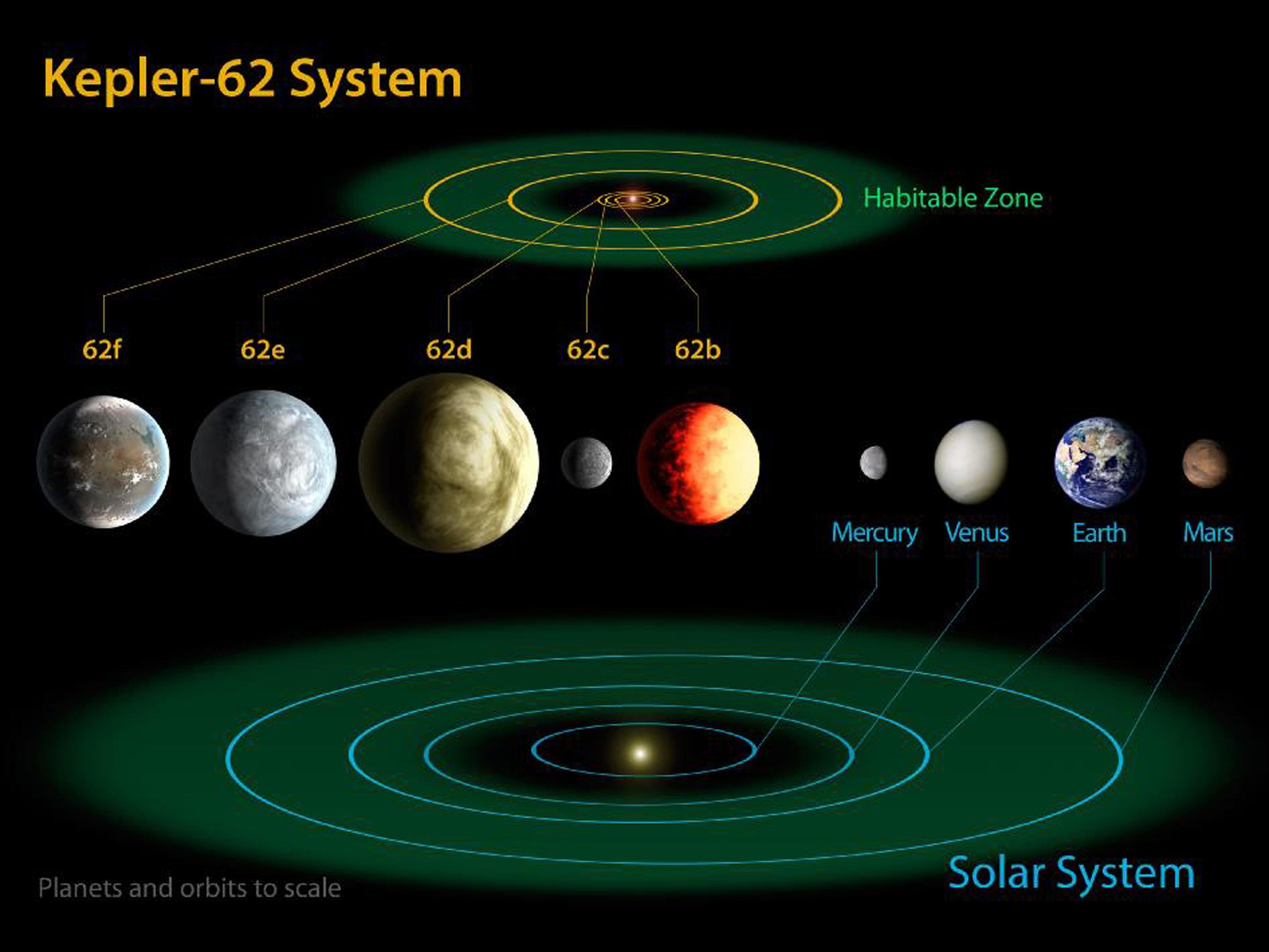 pianeti simili alla terra abitabili astronomia extraterrestre