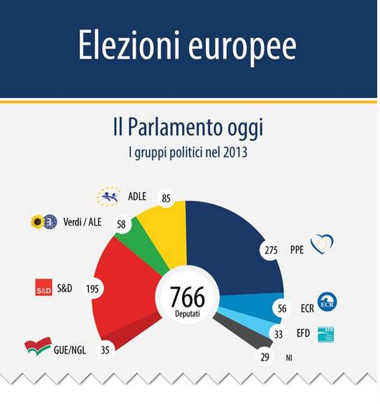 Il parlamento europeo oggi e domani photogallery rai news for Numero legale parlamento